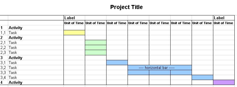Project Management Schedule Google Doc