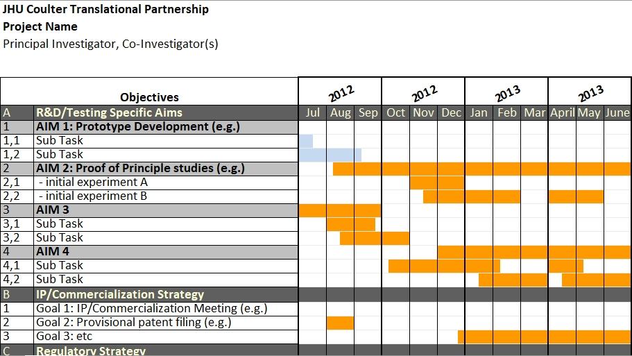 Project Schedule Gantt Chart Excel
