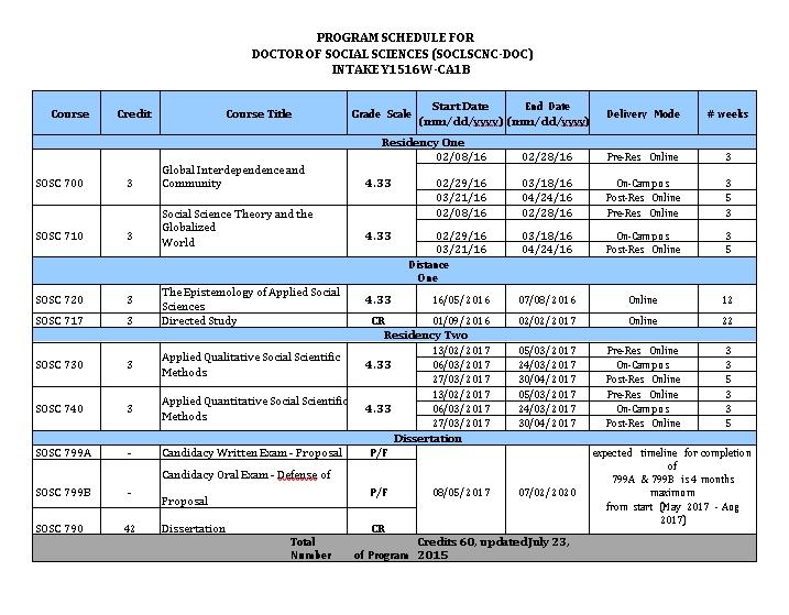 Social Sciences Program Schedule