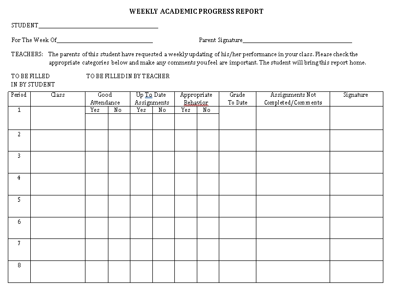 Student Weekly Analysis Report s