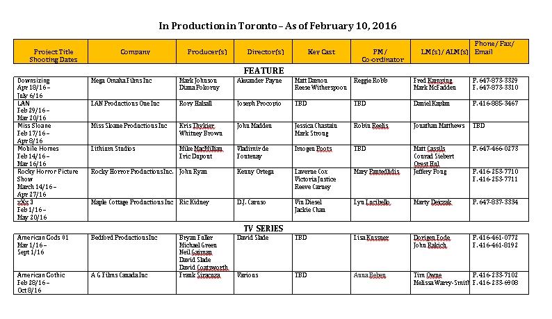 Toronto Film Shooting Schedule