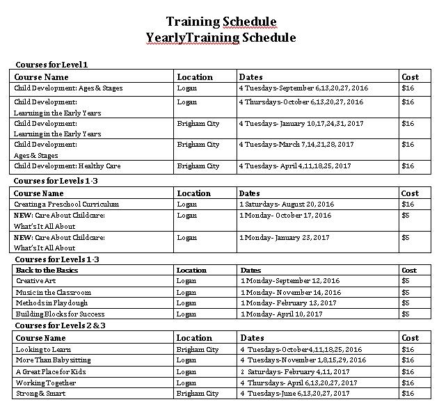 Yearly Training
