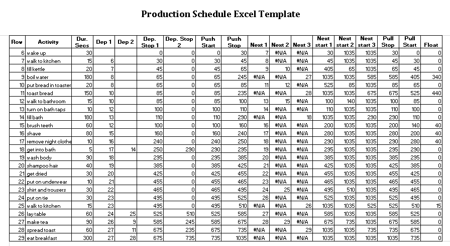 sample production schedule